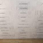 Devotional Wallpaper | Sonia Boyce